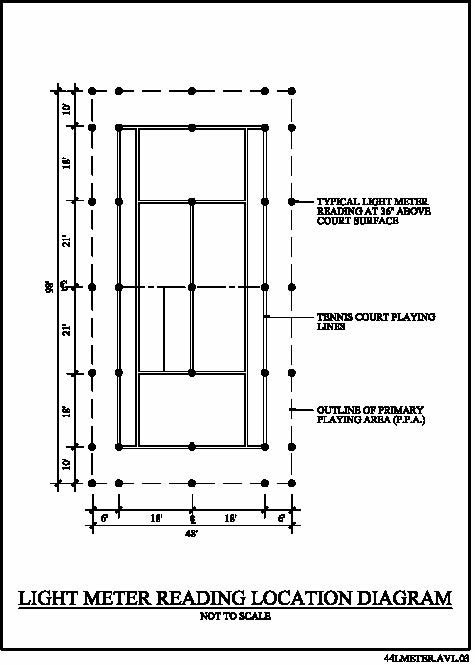 Tennis Court Dimensions Quotes